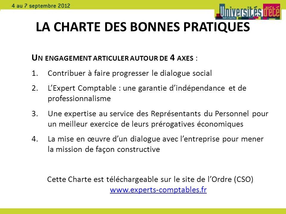 LA CHARTE DES BONNES PRATIQUES U N ENGAGEMENT ARTICULER AUTOUR DE 4 AXES : 1.Contribuer à faire progresser le dialogue social 2.LExpert Comptable : un