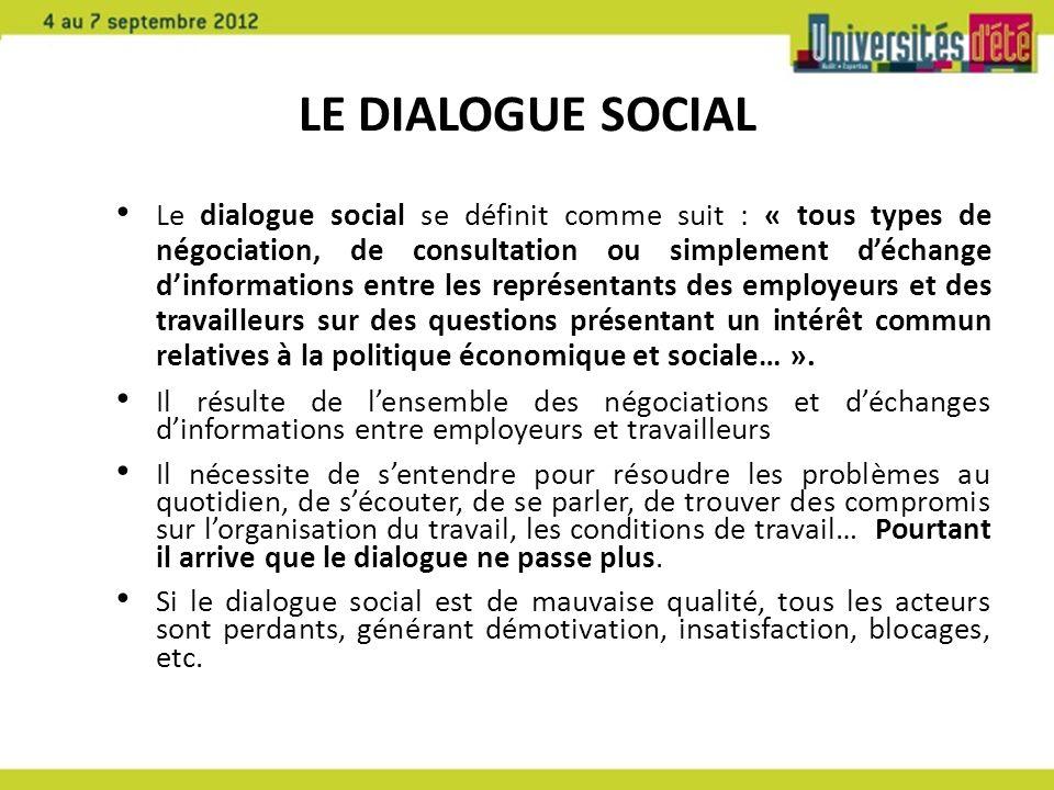 LE DIALOGUE SOCIAL Le dialogue social se définit comme suit : « tous types de négociation, de consultation ou simplement déchange dinformations entre les représentants des employeurs et des travailleurs sur des questions présentant un intérêt commun relatives à la politique économique et sociale… ».