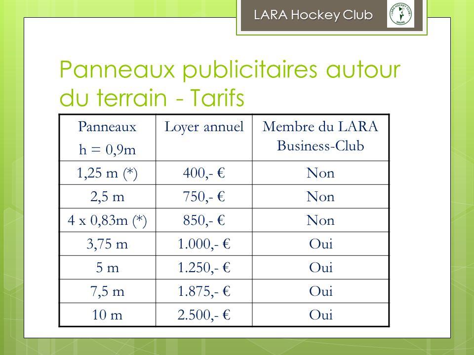 Panneaux publicitaires autour du terrain - Tarifs LARA Hockey Club Panneaux h = 0,9m Loyer annuelMembre du LARA Business-Club 1,25 m (*)400,- Non 2,5