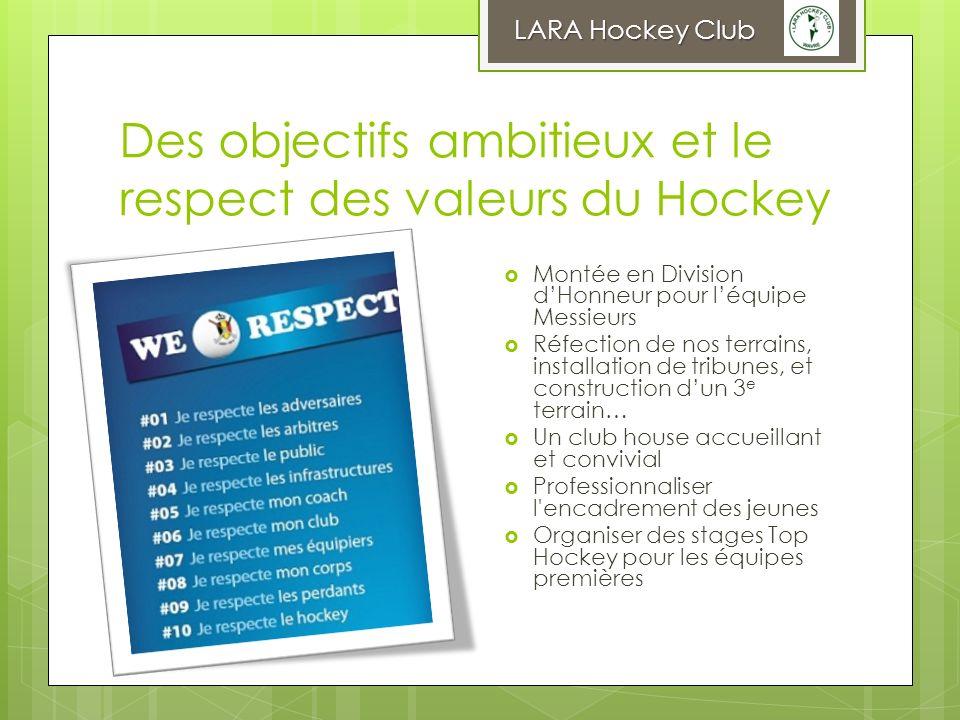 Des objectifs ambitieux et le respect des valeurs du Hockey Montée en Division dHonneur pour léquipe Messieurs Réfection de nos terrains, installation