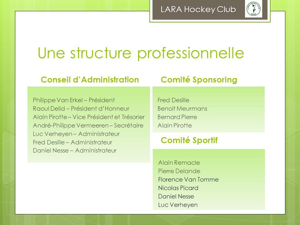 Une structure professionnelle Conseil dAdministration Philippe Van Erkel – Président Raoul Delid – Président dHonneur Alain Pirotte – Vice Président e