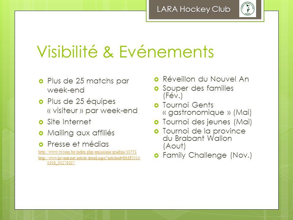 Visibilité & Evénements Plus de 25 matchs par week-end Plus de 25 équipes « visiteur » par week-end Site Internet Mailing aux affiliés Presse et média
