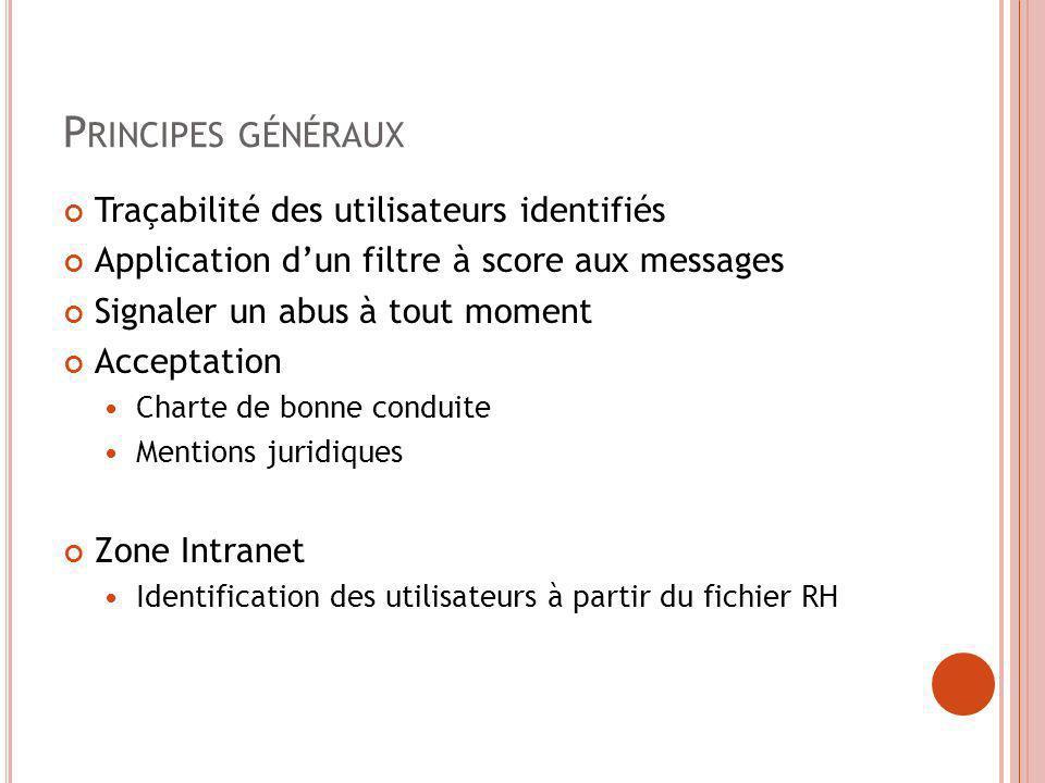 P RINCIPES GÉNÉRAUX Traçabilité des utilisateurs identifiés Application dun filtre à score aux messages Signaler un abus à tout moment Acceptation Cha
