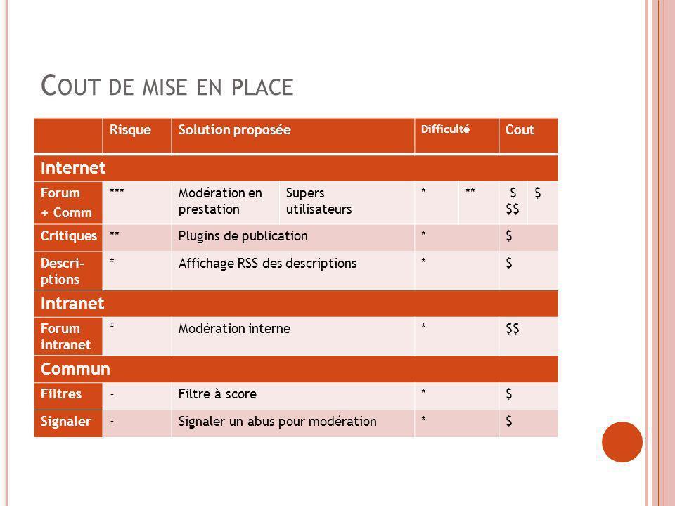 E XEMPLES DE JURISPRUDENCE Pere-noel.fr contre defense-consommateur.org Les-arnaques.com contre Editions Régionales de France Groupe Mace contre Monsieur Gilbert D.