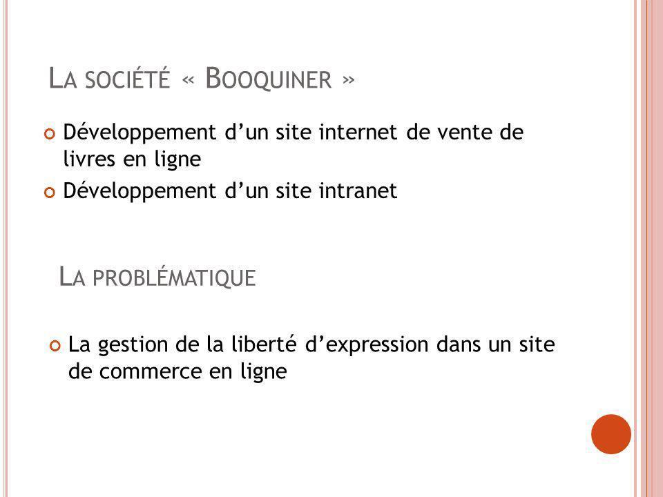 L A SOCIÉTÉ « B OOQUINER » La gestion de la liberté dexpression dans un site de commerce en ligne L A PROBLÉMATIQUE Développement dun site internet de