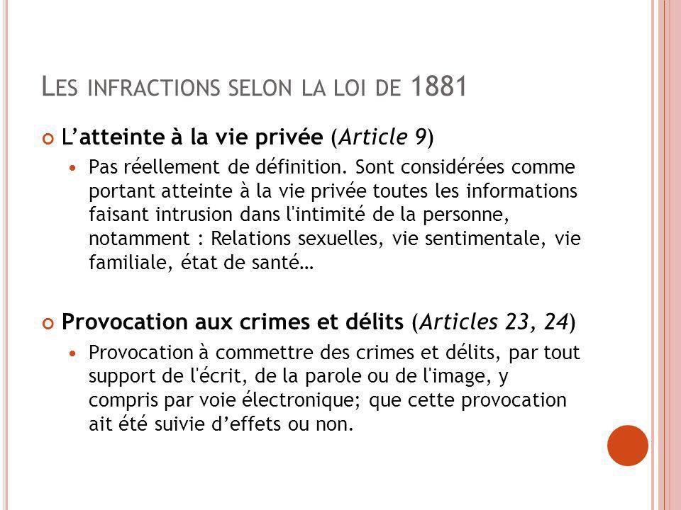 L ES INFRACTIONS SELON LA LOI DE 1881 Latteinte à la vie privée (Article 9) Pas réellement de définition. Sont considérées comme portant atteinte à la