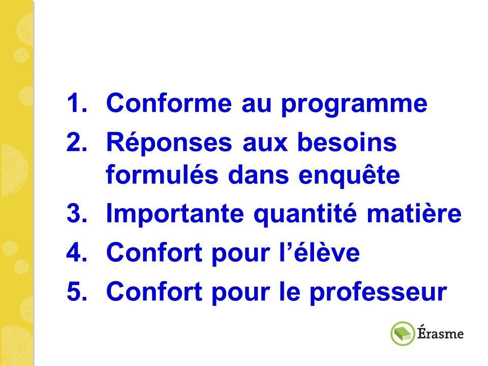 1.Conforme au programme 2.Réponses aux besoins formulés dans enquête 3.Importante quantité matière 4.Confort pour lélève 5.Confort pour le professeur