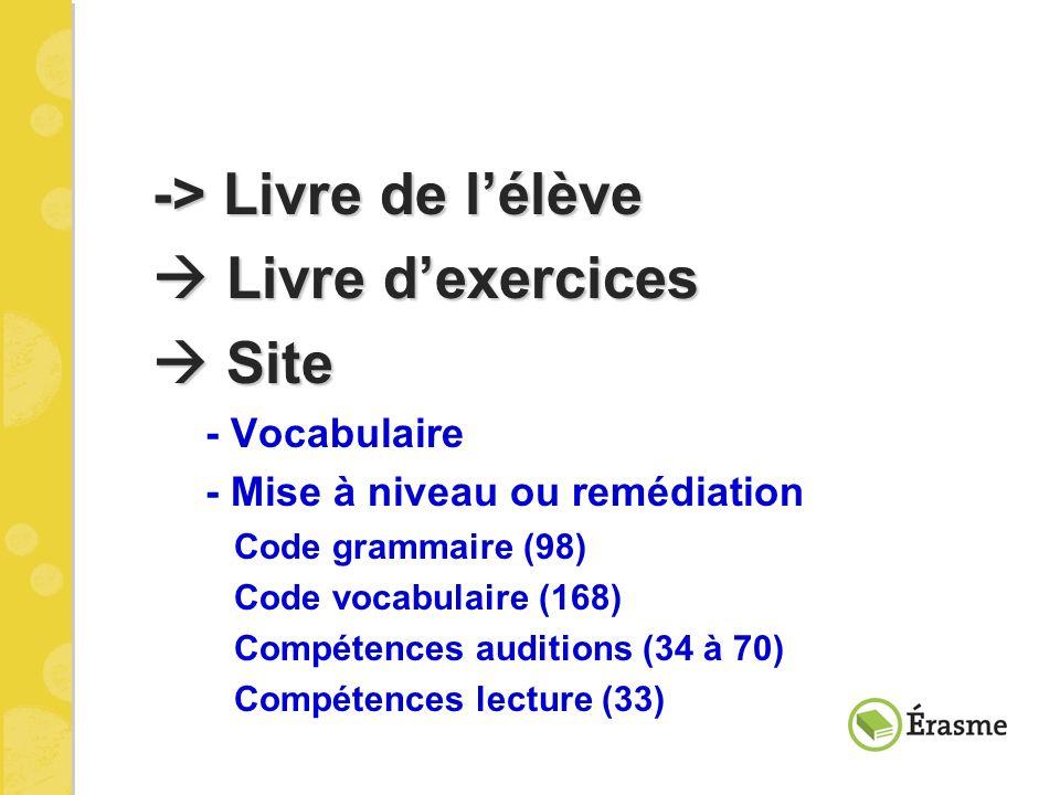 -> Livre de lélève Livre dexercices Livre dexercices Site Site - Vocabulaire - Mise à niveau ou remédiation Code grammaire (98) Code vocabulaire (168)