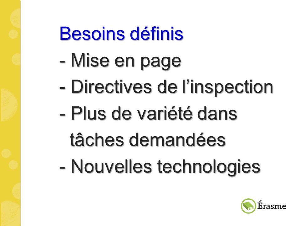 Besoins définis 1.- Mise en page 2.- Directives de linspection 3.- Plus de variété dans 4. tâches demandées 5.- Nouvelles technologies