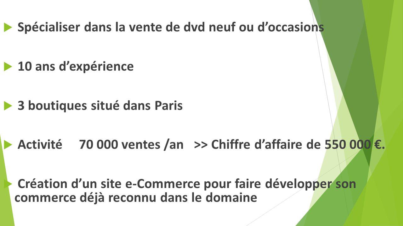 Spécialiser dans la vente de dvd neuf ou doccasions 10 ans dexpérience 3 boutiques situé dans Paris Activité 70 000 ventes /an >> Chiffre daffaire de 550 000.