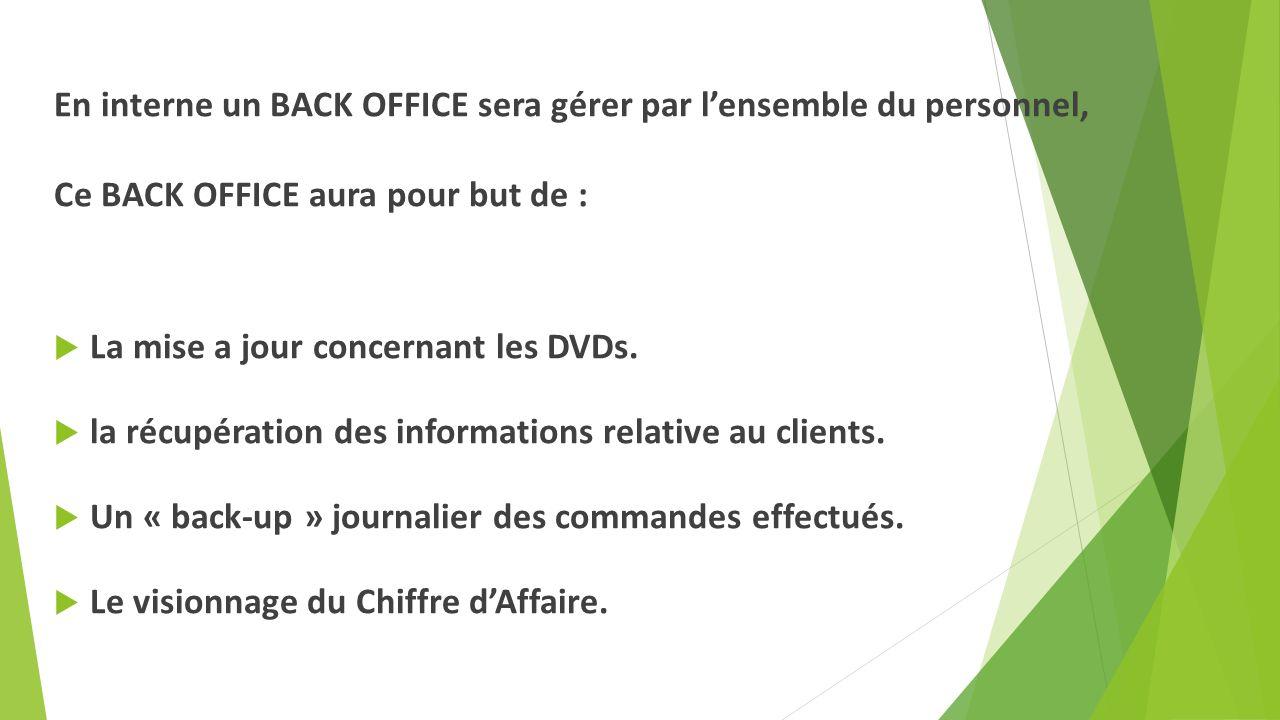 En interne un BACK OFFICE sera gérer par lensemble du personnel, Ce BACK OFFICE aura pour but de : La mise a jour concernant les DVDs.