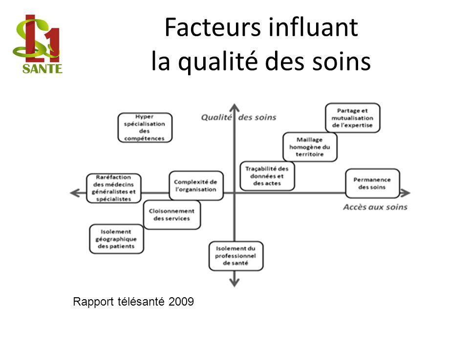 Facteurs influant la qualité des soins Rapport télésanté 2009