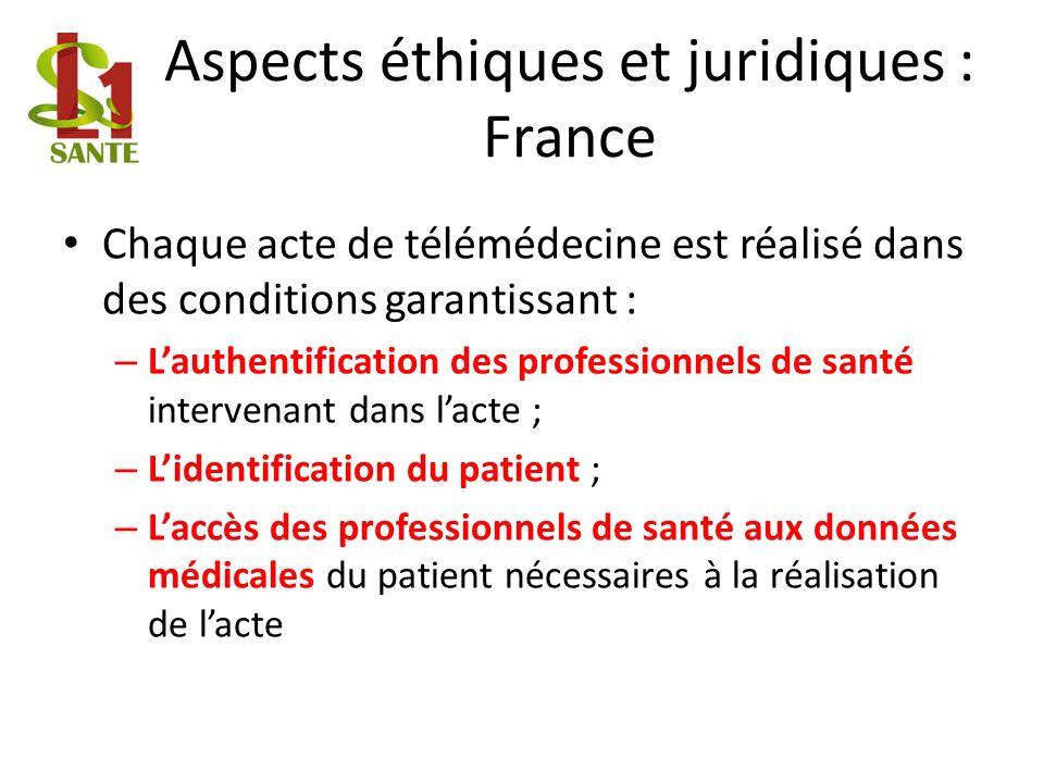 Aspects éthiques et juridiques : France Chaque acte de télémédecine est réalisé dans des conditions garantissant : – Lauthentification des professionn
