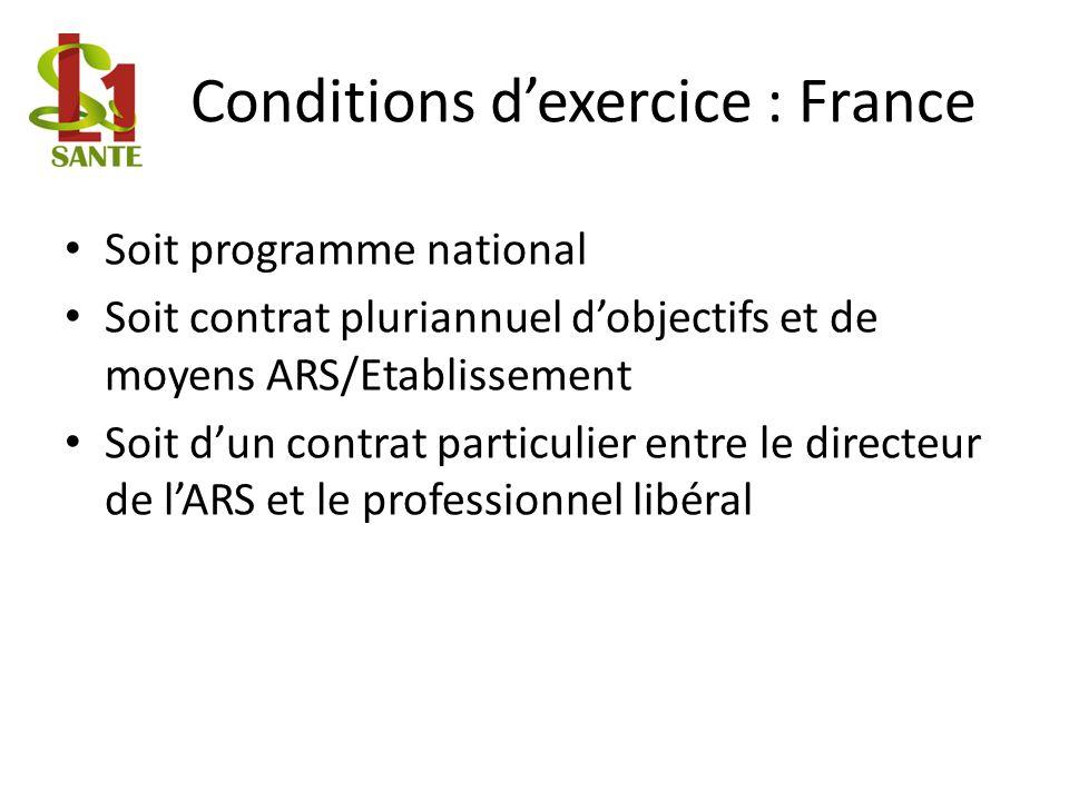 Conditions dexercice : France Soit programme national Soit contrat pluriannuel dobjectifs et de moyens ARS/Etablissement Soit dun contrat particulier