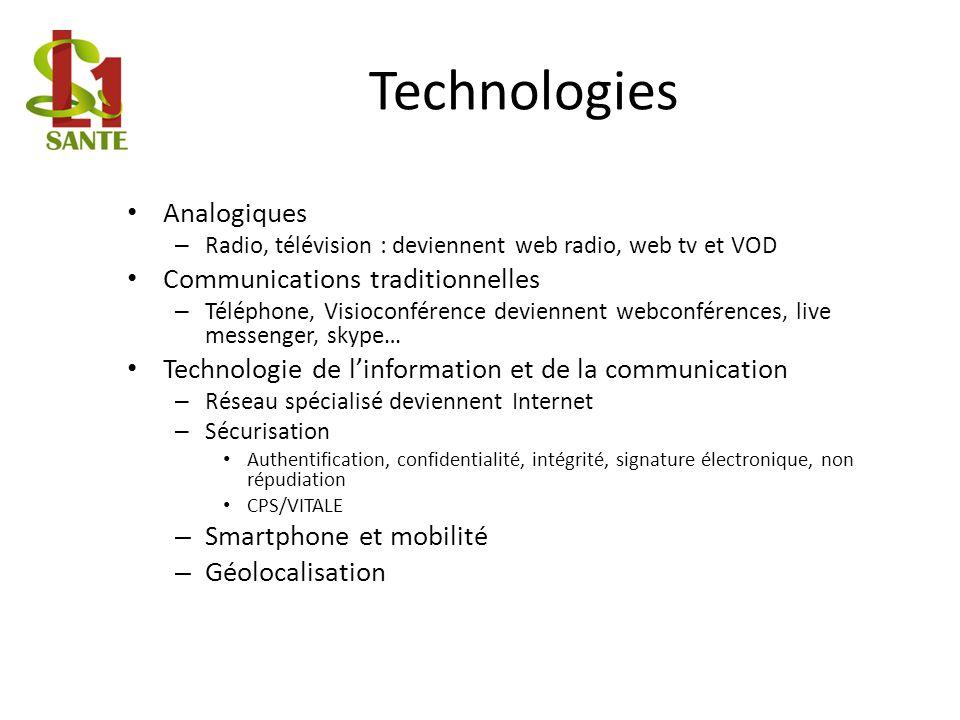 Technologies Analogiques – Radio, télévision : deviennent web radio, web tv et VOD Communications traditionnelles – Téléphone, Visioconférence devienn