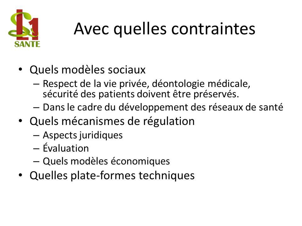 Avec quelles contraintes Quels modèles sociaux – Respect de la vie privée, déontologie médicale, sécurité des patients doivent être préservés. – Dans