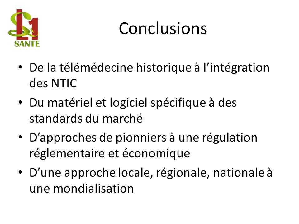 Conclusions De la télémédecine historique à lintégration des NTIC Du matériel et logiciel spécifique à des standards du marché Dapproches de pionniers