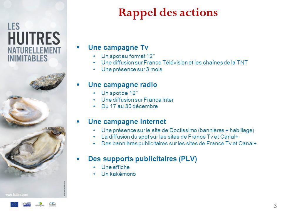 4 La campagne TV Diffusion sur 19 chaînes : France télévision, Arte et les chaînes de la TNT Plus de 2350 diffusions du spot entre octobre et décembre 89 % de la cible 35 et + a été touchée (sur les 80% prévus), qui lont vu en moyenne 12 fois