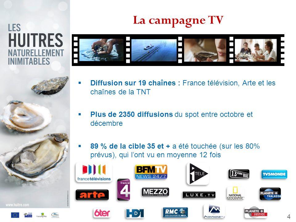 4 La campagne TV Diffusion sur 19 chaînes : France télévision, Arte et les chaînes de la TNT Plus de 2350 diffusions du spot entre octobre et décembre