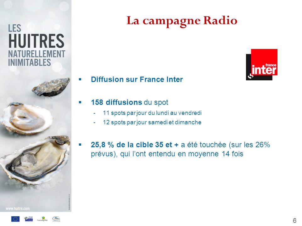 6 La campagne Radio Diffusion sur France Inter 158 diffusions du spot -11 spots par jour du lundi au vendredi -12 spots par jour samedi et dimanche 25
