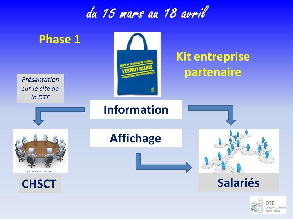 CHSCT Information Salariés du 15 mars au 18 avril Affichage Kit entreprise partenaire Présentation sur le site de la DTE Phase 1