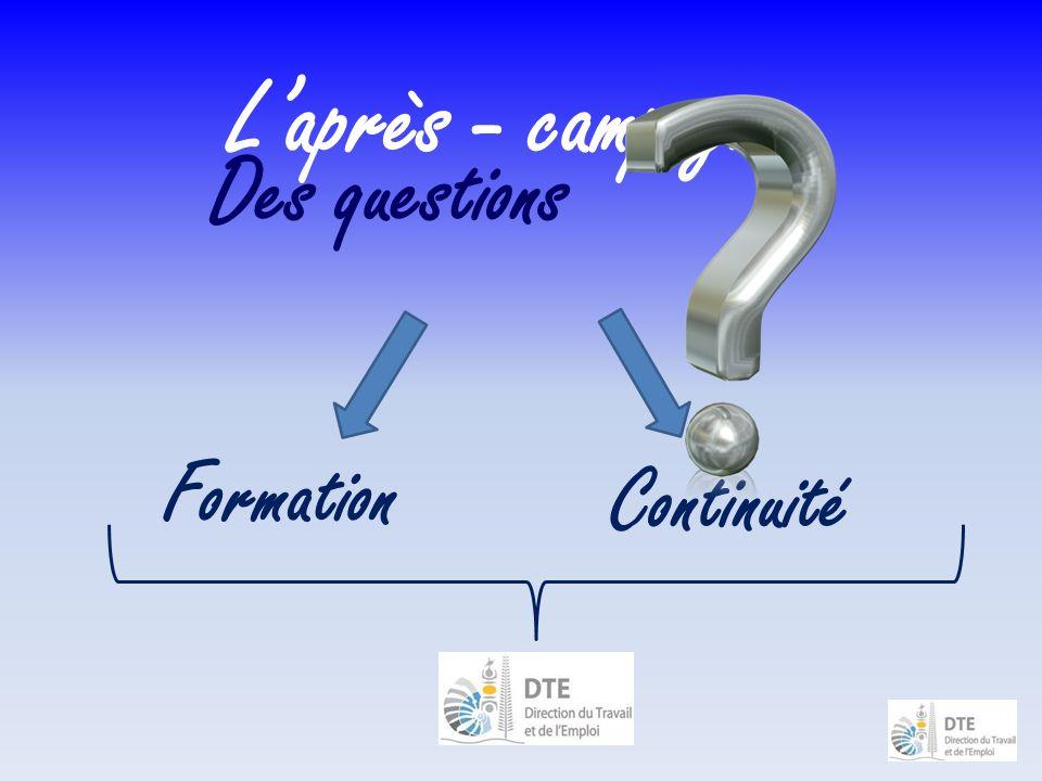 Laprès - campagne Formation Continuité Des questions