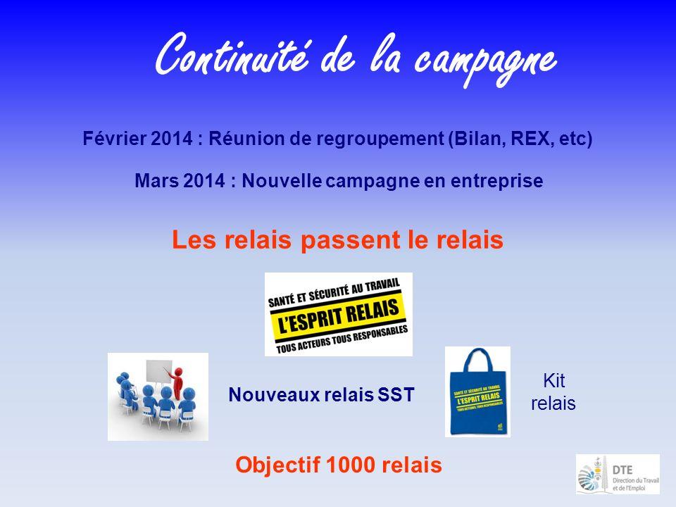 Continuité de la campagne Février 2014 : Réunion de regroupement (Bilan, REX, etc) Mars 2014 : Nouvelle campagne en entreprise Nouveaux relais SST Kit