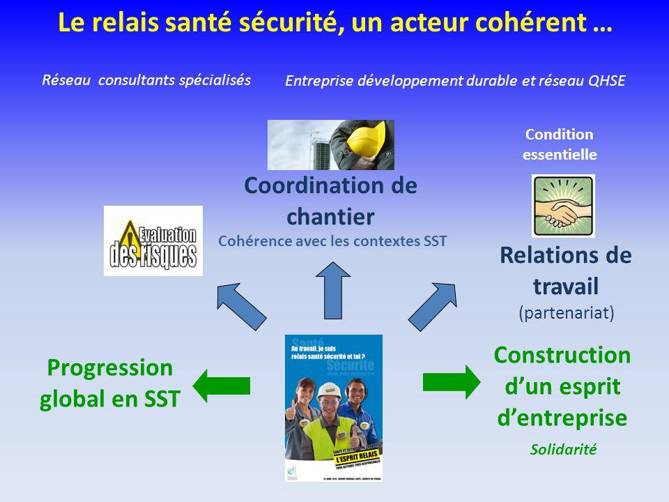 Du 18 au 24 avril Distribution de « kits relais» aux entreprises partenaires A récupérer par les entreprises à la DTE