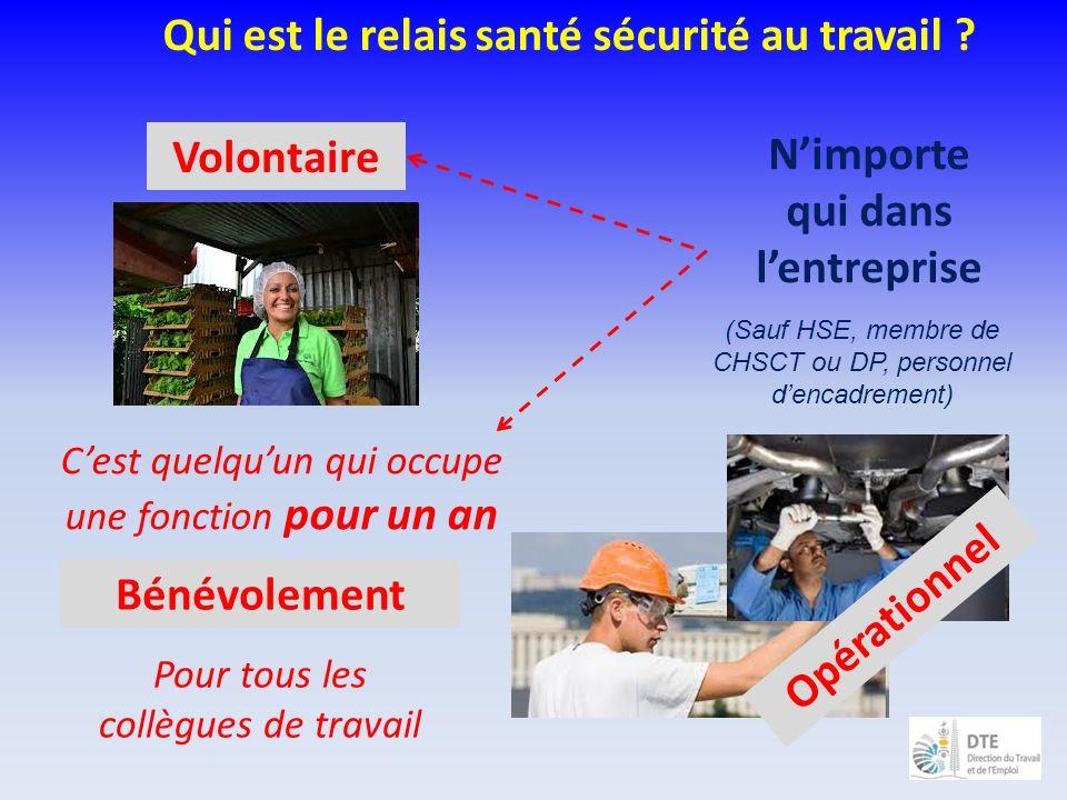 Qui est le relais santé sécurité au travail ? Volontaire Nimporte qui dans lentreprise Cest quelquun qui occupe une fonction pour un an Bénévolement P