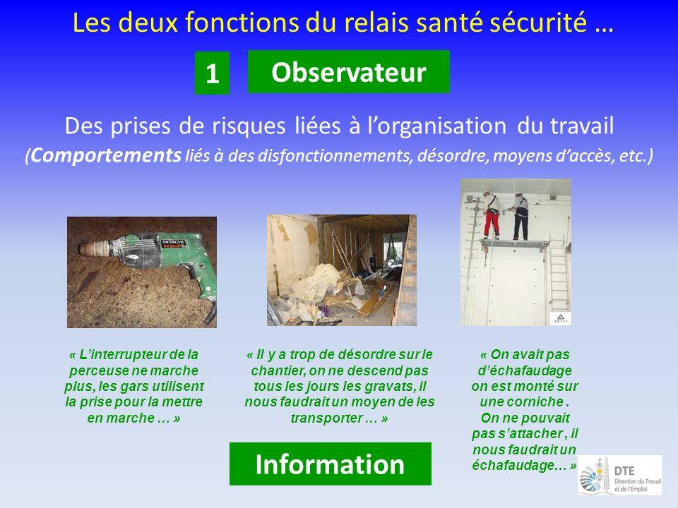 Les deux fonctions du relais santé sécurité … Observateur Des prises de risques liées à lorganisation du travail ( Comportements liés à des disfonctio