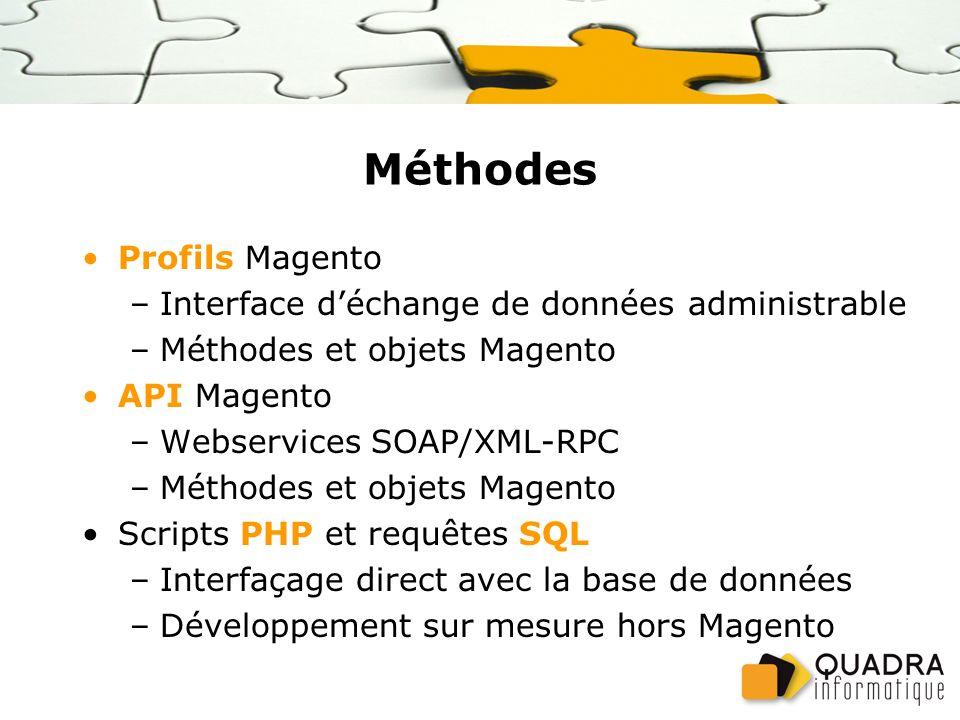 Méthodes Profils Magento –Interface déchange de données administrable –Méthodes et objets Magento API Magento –Webservices SOAP/XML-RPC –Méthodes et objets Magento Scripts PHP et requêtes SQL –Interfaçage direct avec la base de données –Développement sur mesure hors Magento