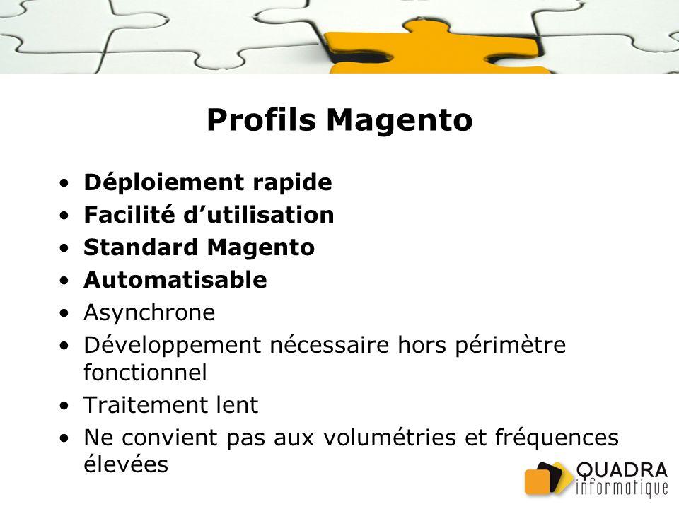 Profils Magento Déploiement rapide Facilité dutilisation Standard Magento Automatisable Asynchrone Développement nécessaire hors périmètre fonctionnel Traitement lent Ne convient pas aux volumétries et fréquences élevées