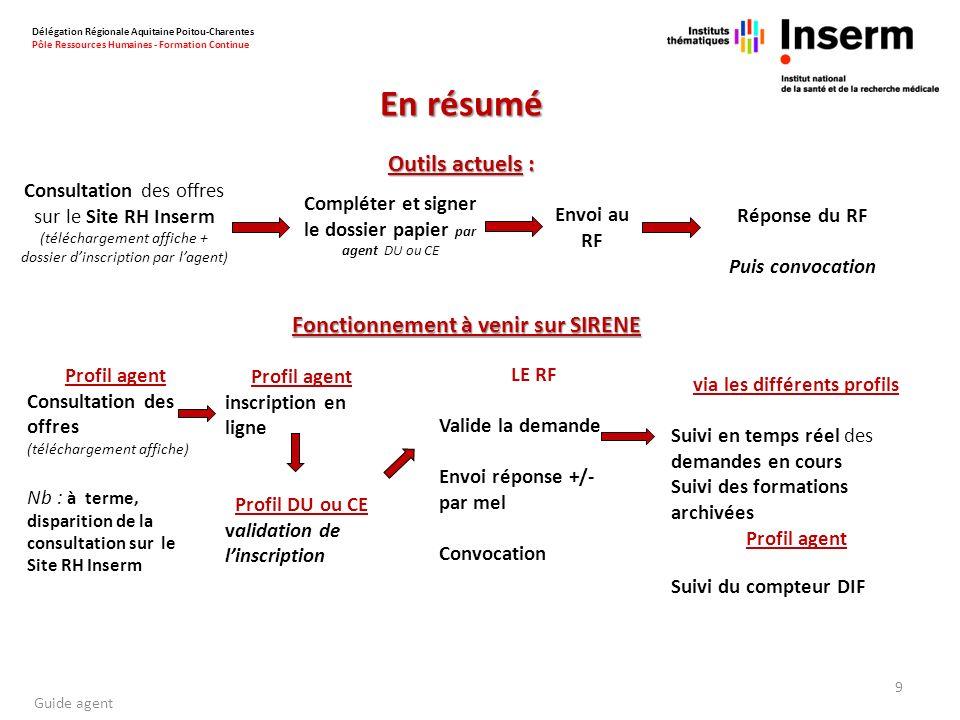 Délégation Régionale Aquitaine Poitou-Charentes Pôle Ressources Humaines - Formation Continue 9 Guide agent En résumé Outils actuels : Consultation de