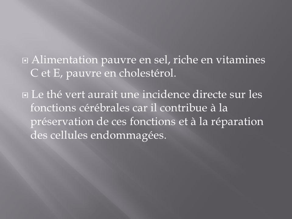 Alimentation pauvre en sel, riche en vitamines C et E, pauvre en cholestérol. Le thé vert aurait une incidence directe sur les fonctions cérébrales ca