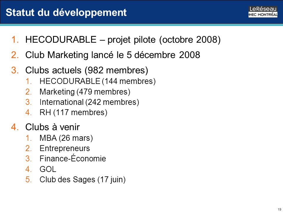 19 Statut du développement 1.HECODURABLE – projet pilote (octobre 2008) 2.Club Marketing lancé le 5 décembre 2008 3.Clubs actuels (982 membres) 1.HECODURABLE (144 membres) 2.Marketing (479 membres) 3.International (242 membres) 4.RH (117 membres) 4.Clubs à venir 1.MBA (26 mars) 2.Entrepreneurs 3.Finance-Économie 4.GOL 5.Club des Sages (17 juin)