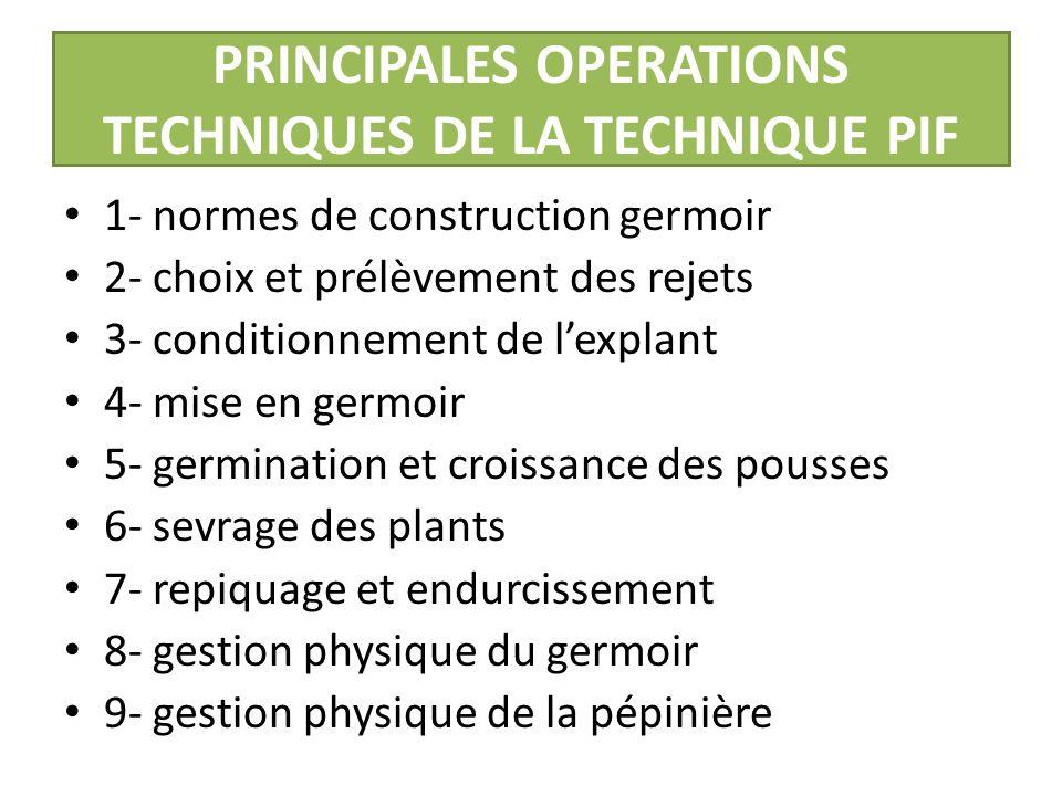 3- conditionnement de lexplant a) le parage à « blanc » b) le décorticage c) le séchage d) le rajeunissement de lexplant e) lapplication des incisions