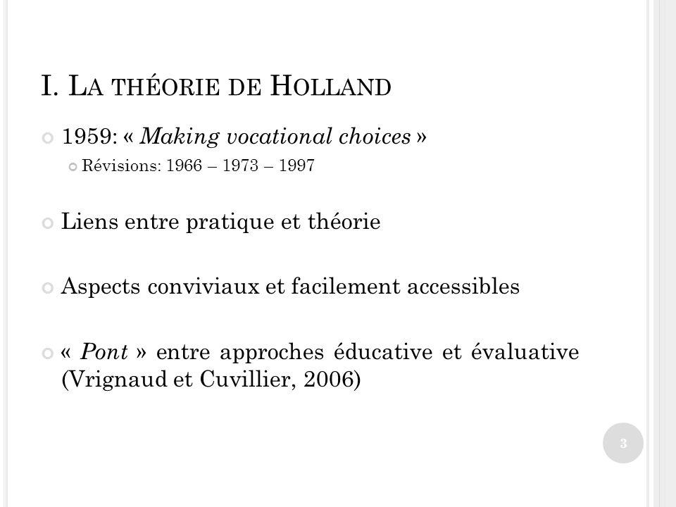 I.L A THÉORIE DE H OLLAND 1.