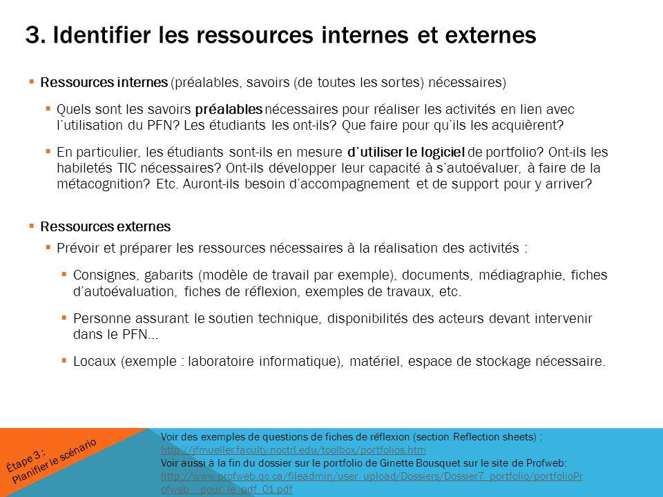 3. Identifier les ressources internes et externes Ressources internes (préalables, savoirs (de toutes les sortes) nécessaires) Quels sont les savoirs