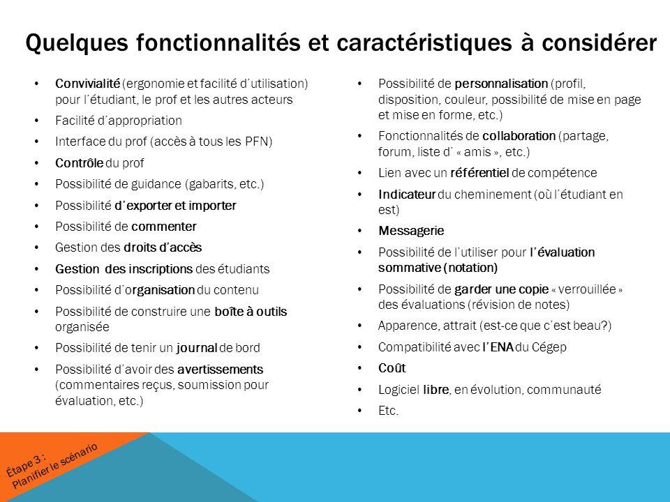 Possibilité de personnalisation (profil, disposition, couleur, possibilité de mise en page et mise en forme, etc.) Fonctionnalités de collaboration (p