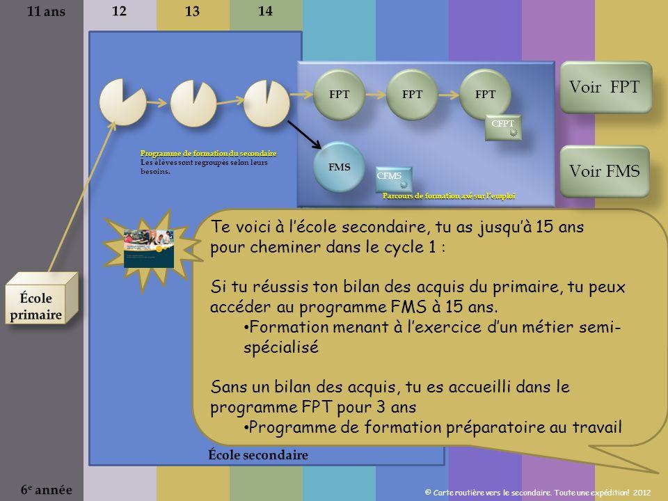 FPT CFPT Te voici à lécole secondaire, tu as jusquà 15 ans pour cheminer dans le cycle 1 : Si tu réussis ton bilan des acquis du primaire, tu peux accéder au programme FMS à 15 ans.