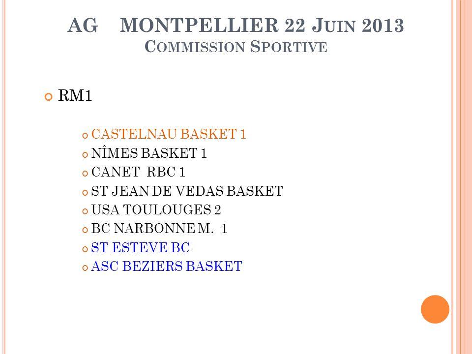 AG MONTPELLIER 22 J UIN 2013 C OMMISSION S PORTIVE RM1 CASTELNAU BASKET 1 NÎMES BASKET 1 CANET RBC 1 ST JEAN DE VEDAS BASKET USA TOULOUGES 2 BC NARBONNE M.