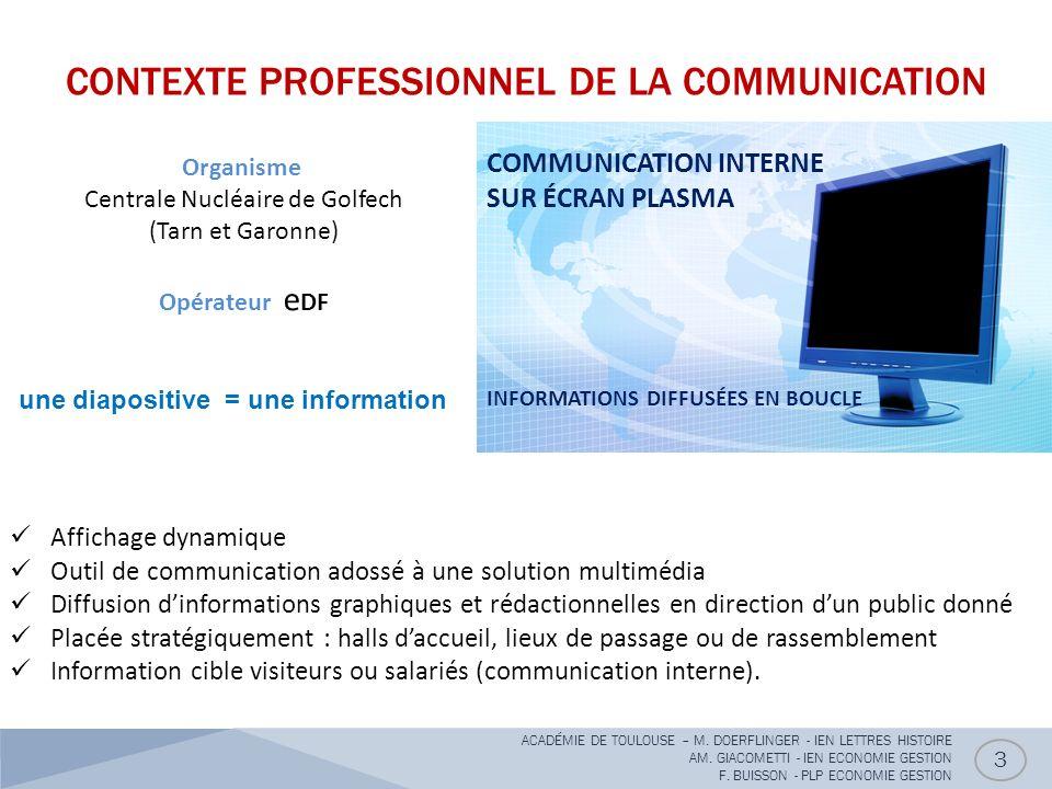 CONTEXTE PROFESSIONNEL DE LA COMMUNICATION 3 COMMUNICATION INTERNE SUR ÉCRAN PLASMA INFORMATIONS DIFFUSÉES EN BOUCLE Affichage dynamique Outil de comm