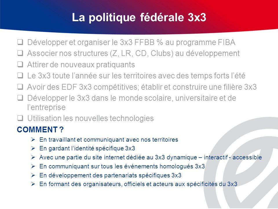 La politique fédérale 3x3 Développer et organiser le 3x3 FFBB % au programme FIBA Associer nos structures (Z, LR, CD, Clubs) au développement Attirer de nouveaux pratiquants Le 3x3 toute lannée sur les territoires avec des temps forts lété Avoir des EDF 3x3 compétitives; établir et construire une filière 3x3 Développer le 3x3 dans le monde scolaire, universitaire et de lentreprise Utilisation les nouvelles technologies COMMENT .