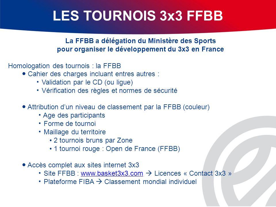 LES TOURNOIS 3x3 FFBB La FFBB a délégation du Ministère des Sports pour organiser le développement du 3x3 en France Homologation des tournois : la FFBB Cahier des charges incluant entres autres : Validation par le CD (ou ligue) Vérification des règles et normes de sécurité Attribution dun niveau de classement par la FFBB (couleur) Age des participants Forme de tournoi Maillage du territoire 2 tournois bruns par Zone 1 tournoi rouge : Open de France (FFBB) Accès complet aux sites internet 3x3 Site FFBB : www.basket3x3.com Licences « Contact 3x3 »www.basket3x3.com Plateforme FIBA Classement mondial individuel