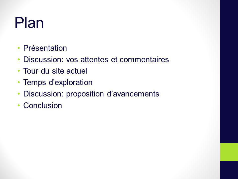 Plan Présentation Discussion: vos attentes et commentaires Tour du site actuel Temps dexploration Discussion: proposition davancements Conclusion