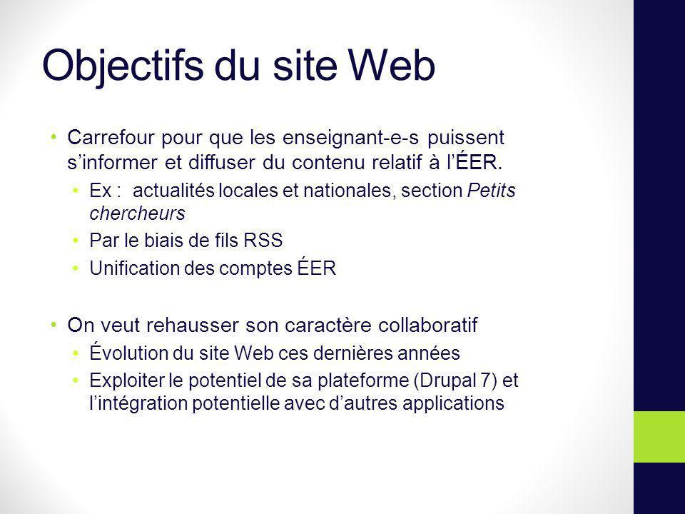 Objectifs du site Web Carrefour pour que les enseignant-e-s puissent sinformer et diffuser du contenu relatif à lÉER. Ex : actualités locales et natio