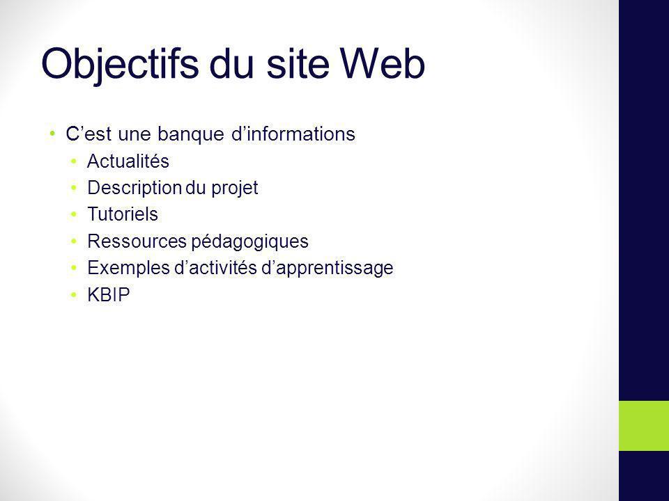 Objectifs du site Web Cest une banque dinformations Actualités Description du projet Tutoriels Ressources pédagogiques Exemples dactivités dapprentiss