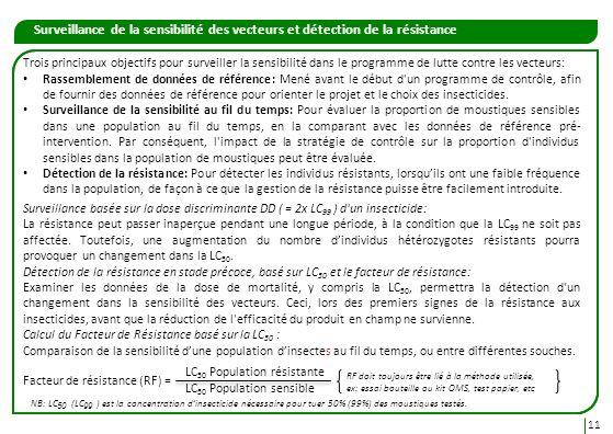 Surveillance de la sensibilité des vecteurs et détection de la résistance Trois principaux objectifs pour surveiller la sensibilité dans le programme