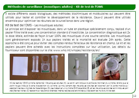 Méthodes de surveillance (moustiques adultes) – Kit de test de lOMS Il existe différents essais biologiques, des méthodes biochimiques et moléculaires