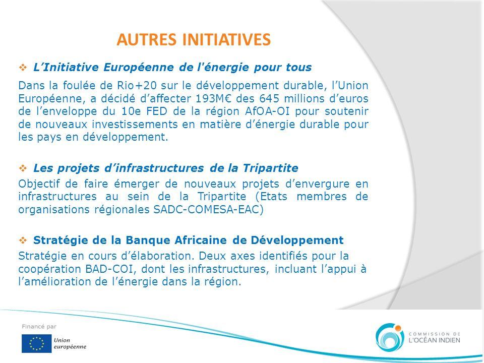 AUTRES INITIATIVES LInitiative Européenne de l'énergie pour tous Dans la foulée de Rio+20 sur le développement durable, lUnion Européenne, a décidé da